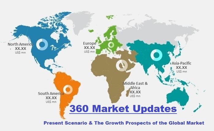 Global Crew Cab Trucks Market Sale, Size, Growth Drivers ...